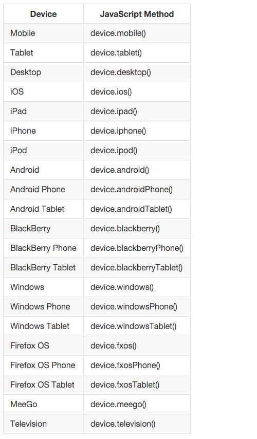 JS判断移动设备 并跳转至手机版网页