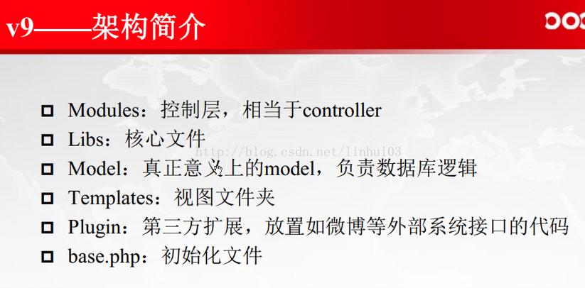 v9操作列表页内容页嵌套(下)